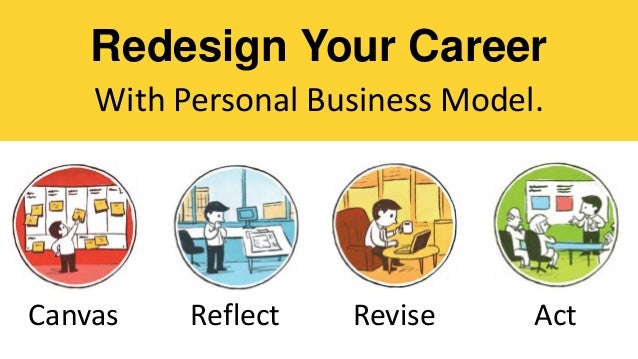Redesign Your Career  With Personal Business Model.  Canvas  Reflect  Revise  Act