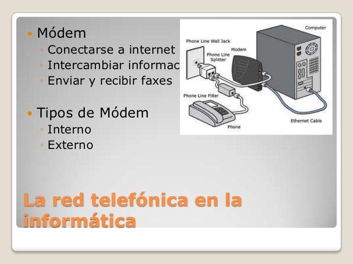 La red telefónica en la informática<br />Módem<br />Conectarse a internet<br />Intercambiar información<br />Enviar y reci...