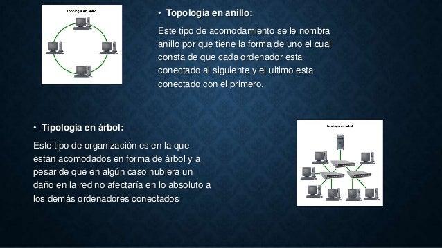 • Topologia en anillo: Este tipo de acomodamiento se le nombra anillo por que tiene la forma de uno el cual consta de que ...