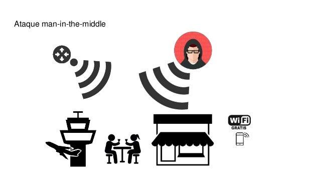 Presentación seguridad en redes inalámbricas