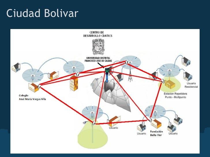 Andes   Promocionar el contenido e interconexión de la junta y sus  habitantes.  Implementar cámaras de vídeo vigilancia. ...