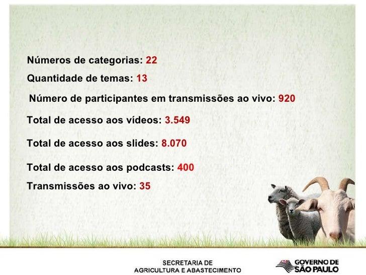 Quantidade de temas:  13   Número de participantes em  transmissões  ao vivo:  920 Total de acesso aos  vídeos:   3.549 To...