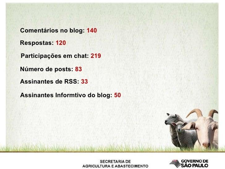 Comentários  no blog:  140 Respostas:  120 Participações  em chat:  219 Número de posts:  83 Assinantes de RSS:  33 Assina...