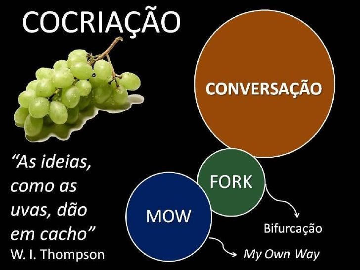 Redes Sociais e Aprendizagem