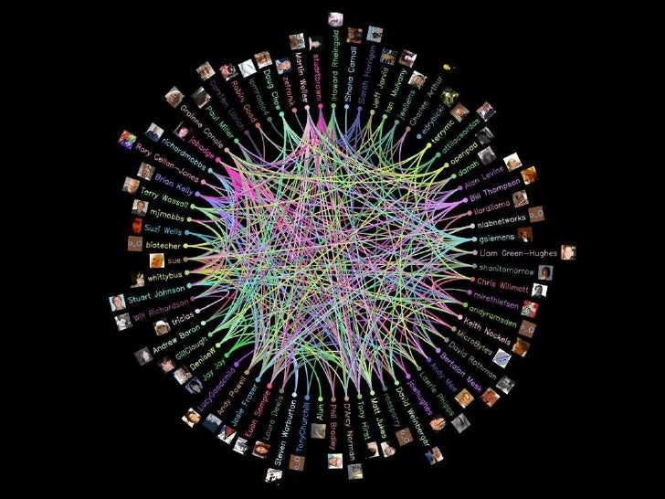Midias sociais ≠ Redes sociais