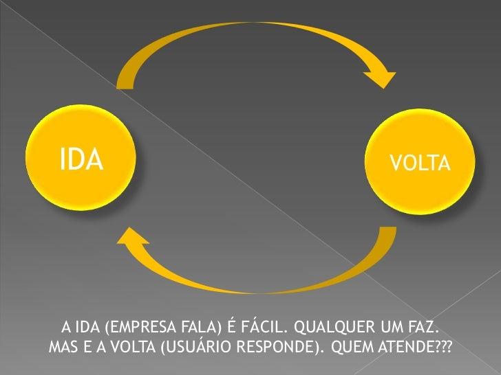 IDA                                    VOLTA A IDA (EMPRESA FALA) É FÁCIL. QUALQUER UM FAZ.MAS E A VOLTA (USUÁRIO RESPONDE...