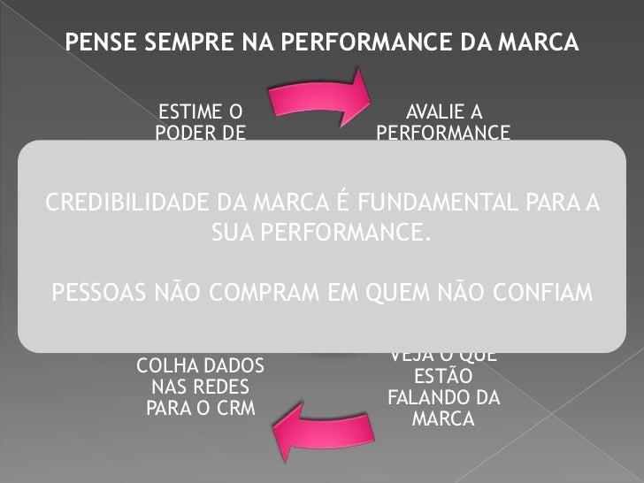 5º POUCAS PESSOAS FALAM DE UMA MARCA, MAS SÃO           CAPAZES DE ALTOS IMPACTOS