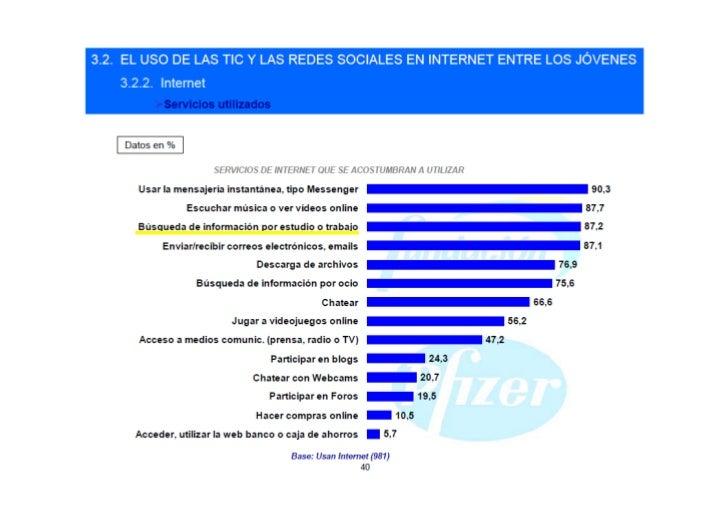 Ante los riesgos/peligros redes sociales