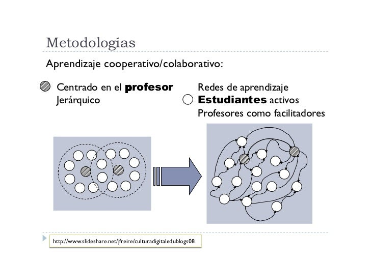 http://www.elperiodico.com/