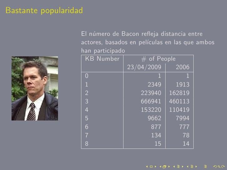 Bastante popularidad                     El n´mero de Bacon refleja distancia entre                        u               ...