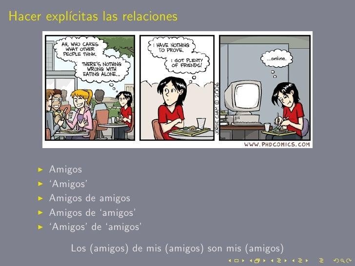Hacer expl´           ıcitas las relaciones            Amigos        'Amigos'        Amigos de amigos        Amigos de 'am...