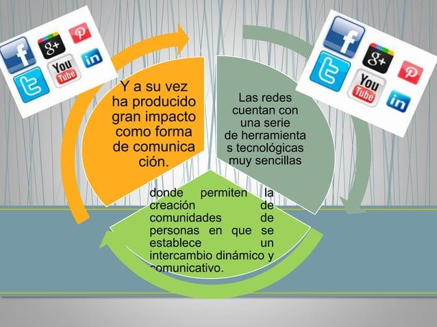 Redes  sociales  En la actualidad las  personas confunden  a las redes sociales  con  Pero sin embargo las  redes sociales...