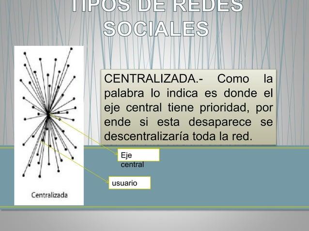 DESCENTRALIZADA.- este  tipo funciona, que a pesar de  no tener un eje central pueden  funcionar de manera rápida y  efica...