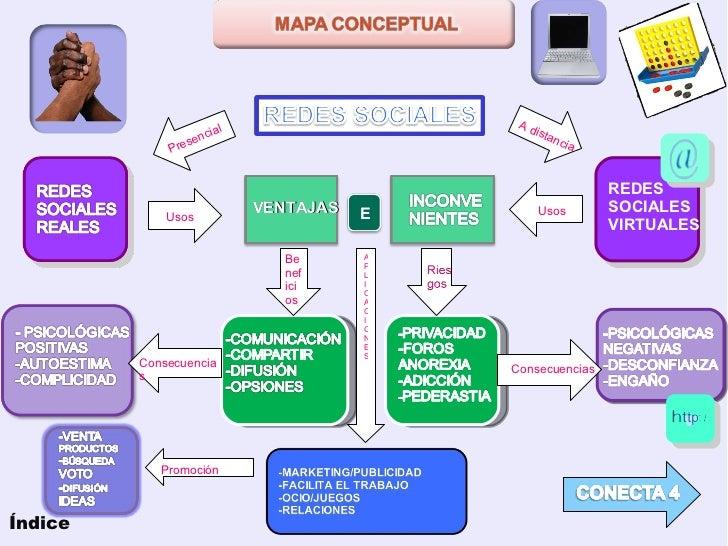 Redes Sociales Conecta 4