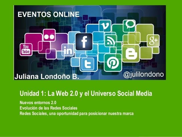 1 Nuevos entornos 2.0 Evolución de las Redes Sociales Redes Sociales, una oportunidad para posicionar nuestra marca Unidad...
