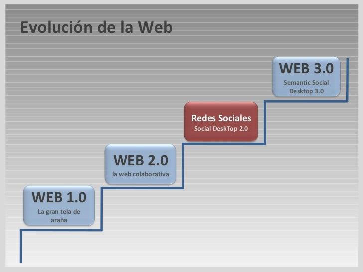 Marketing y publicidad en las Redes Sociales Slide 3