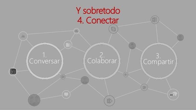 Redes Sociales Corporativas Una Vision Global De Yanmmer
