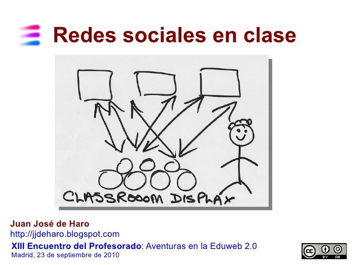 Redes sociales en clase XIII Encuentro del Profesorado : Aventuras en la Eduweb 2.0 Madrid, 23 de septiembre de 2010 Juan ...