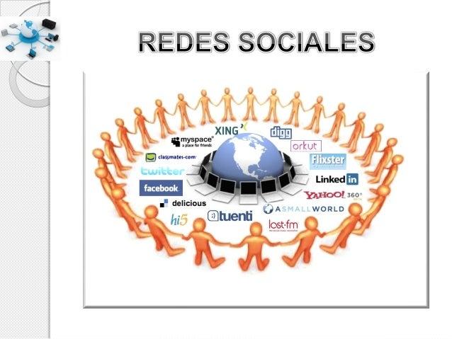 INDICE: Introducción Historia Aplicaciones/Usos Tipos de Redes Sociales Redes Sociales Horizontales Redes Sociales ...