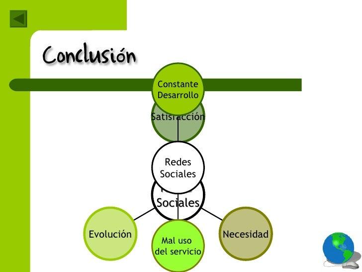 Evolución Necesidad Redes  Sociales Satisfacción Mal uso  del servicio Constante Desarrollo Redes Sociales