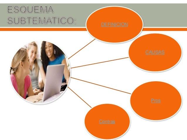 Influencia de las redes sociales en los jóvenes-ppt Slide 2
