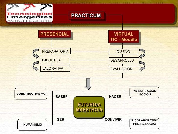 Las tecnologías de la información y la comunicación aplicadas a la formaciónpráctica de los futuros maestros de la UCLM en...