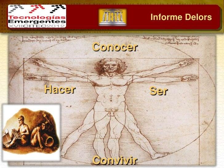 Informe Delors        ConocerHacer              Ser        Convivir