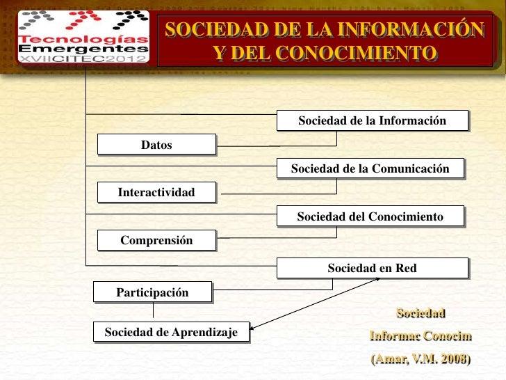 SOCIEDAD DE LA INFORMACIÓN              Y DEL CONOCIMIENTO                           Sociedad de la Información      Datos...