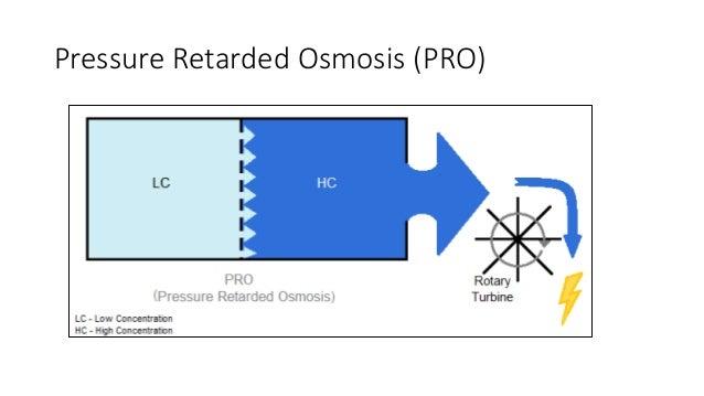 Pressure Retarded Osmosis (PRO)