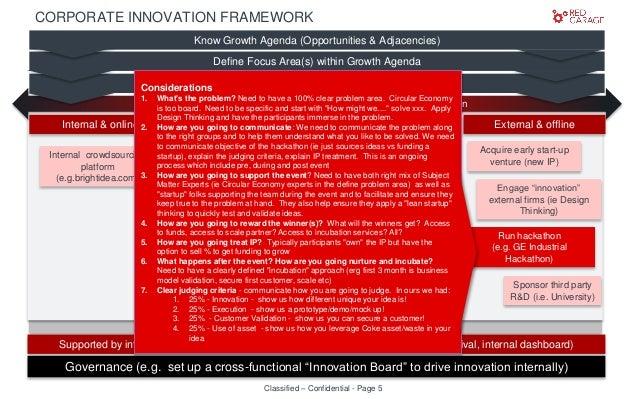 Red Garage Ventures - Corporate Innovation framework