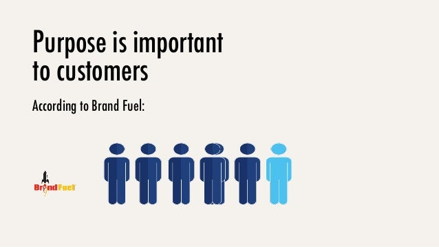 86%All things being equal, 6 out of 7 customers will choose to do business with companies whose values mesh with their own