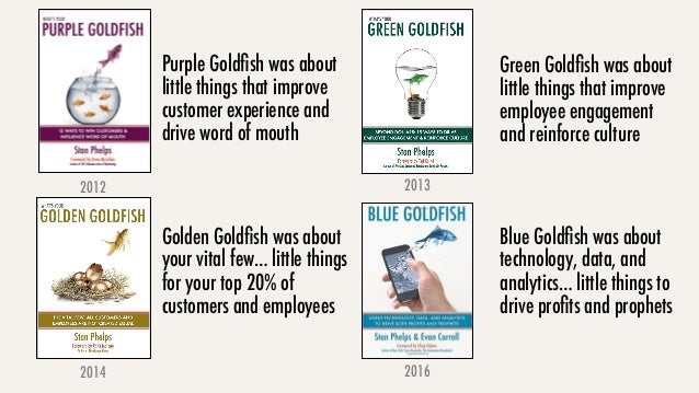 Purple Goldfish was about little things that improve customer experience and drive word of mouth 2012 2014 2013 2016 Green ...