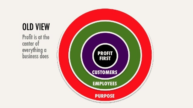 Being Good is Good Business Purposeful, value-driven companies outperform their counterparts by a factor of 12.  Source: B...