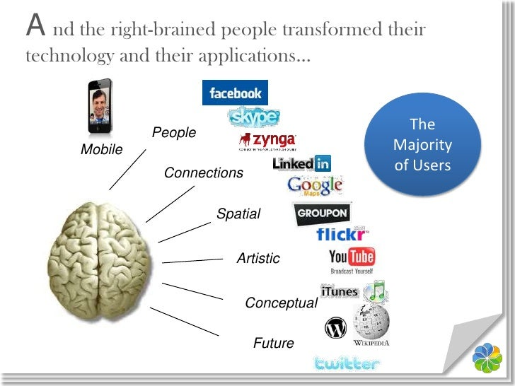 A nd the right-brained people transformed their technology and their applications…<br />The Majority of Users<br />People<...