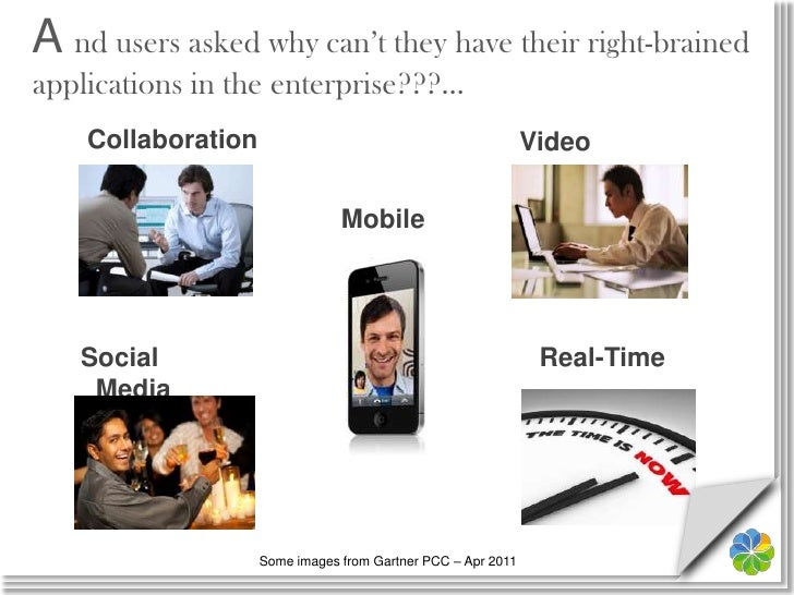 A nd users asked why can't they have their right-brained applications in the enterprise???…<br />Collaboration<br />Video<...