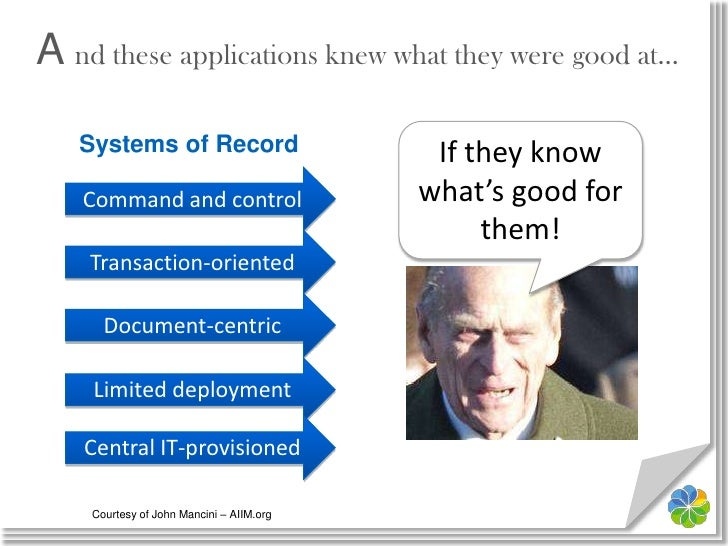 If they know what's good for them!<br />Systems of Record<br />Command and control<br />Transaction-oriented<br />Document...