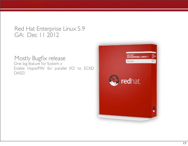 Red hat enterprise linux 6 security