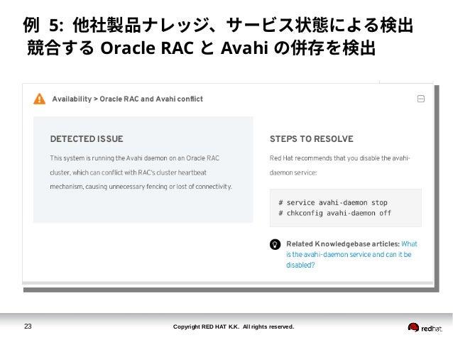 Copyright RED HAT K.K. All rights reserved.23 例 5: 他社製品ナレッジ、サービス状態による検出 競合する Oracle RAC と Avahi の併存を検出