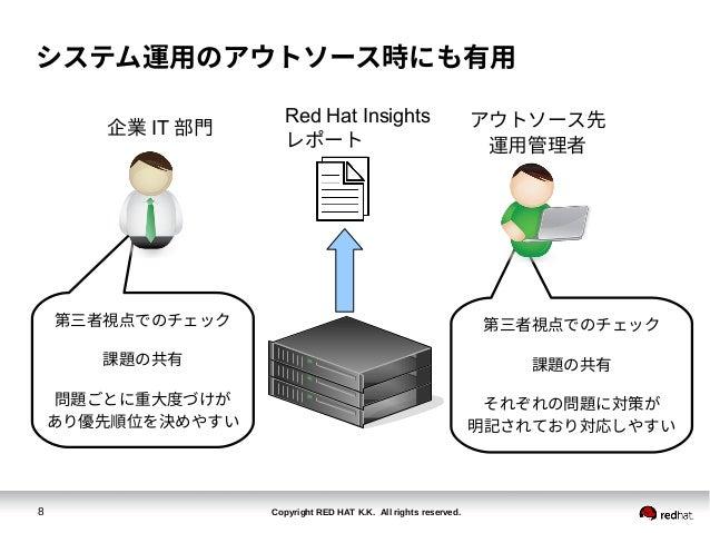 Copyright RED HAT K.K. All rights reserved.8 システム運用のアウトソース時にも有用 企業 IT 部門 アウトソース先 運用管理者 Red Hat Insights レポート 第三者視点でのチェック 課...