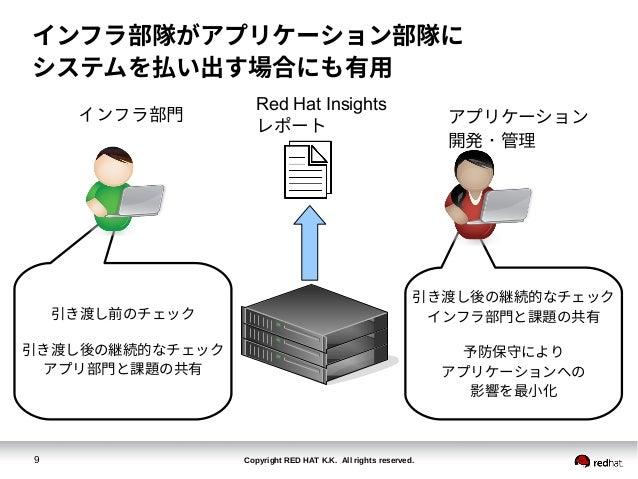 Copyright RED HAT K.K. All rights reserved.9 インフラ部隊がアプリケーション部隊に システムを払い出す場合にも有用 インフラ部門 アプリケーション 開発・管理 Red Hat Insights レポー...