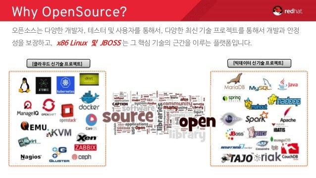 [Red hat]legacy unix to x86, cloud migration(redhat samuel)2017 0604 Slide 3