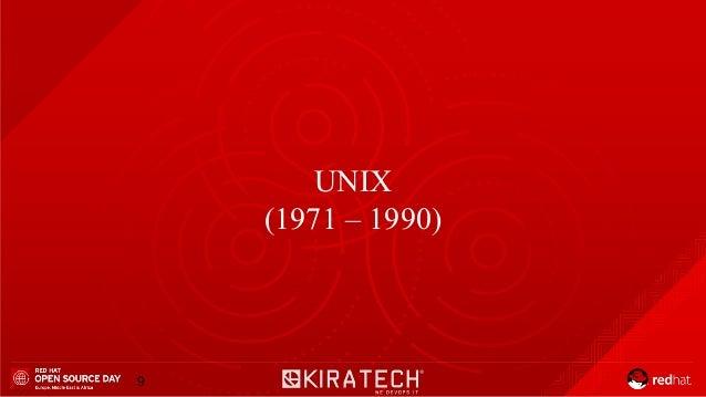 UNIX (1971 – 1990) 9