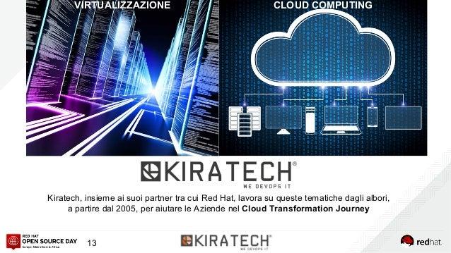 13 VIRTUALIZZAZIONE CLOUD COMPUTING Kiratech, insieme ai suoi partner tra cui Red Hat, lavora su queste tematiche dagli al...
