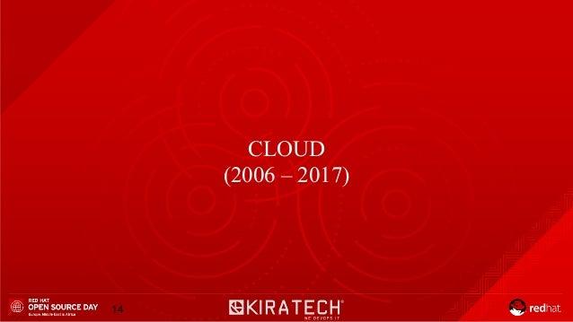 CLOUD (2006 – 2017) 14