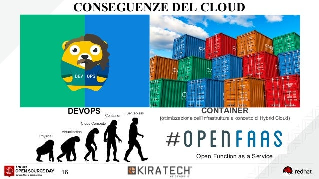 16 CONSEGUENZE DEL CLOUD CONTAINER (ottimizzazione dell'infrastruttura e concetto di Hybrid Cloud) DEVOPS Open Function as...