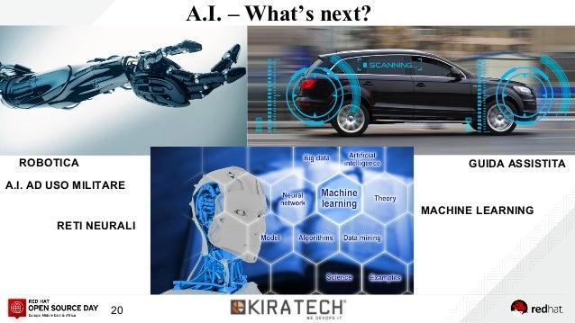 20 A.I. – What's next? A.I. AD USO MILITARE RETI NEURALI MACHINE LEARNING ROBOTICA GUIDA ASSISTITA