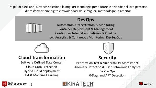 3 Dapiù didieci anni Kiratech seleziona lemigliori tecnologie peraiutare leaziende nel loro percorso ditrasformazion...