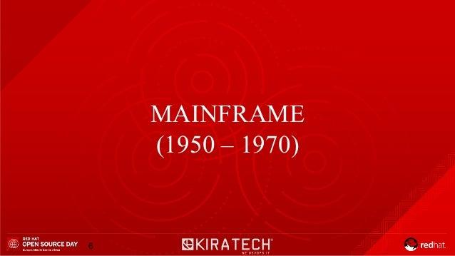 MAINFRAME (1950 – 1970) 6
