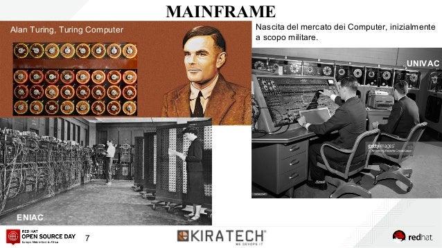 7 MAINFRAME Nascita del mercato dei Computer, inizialmente a scopo militare. Alan Turing, Turing Computer UNIVAC ENIACENIA...