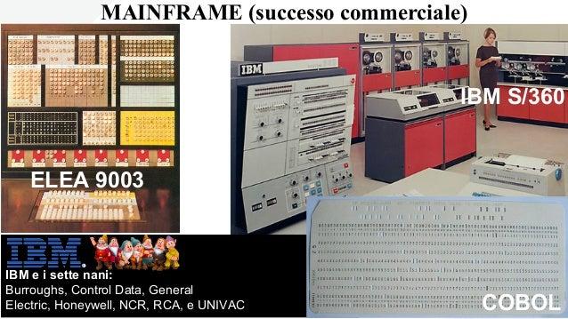8 7 ELEA 9003 MAINFRAME (successo commerciale) IBM e i sette nani: Burroughs, Control Data, General Electric, Honeywell, N...